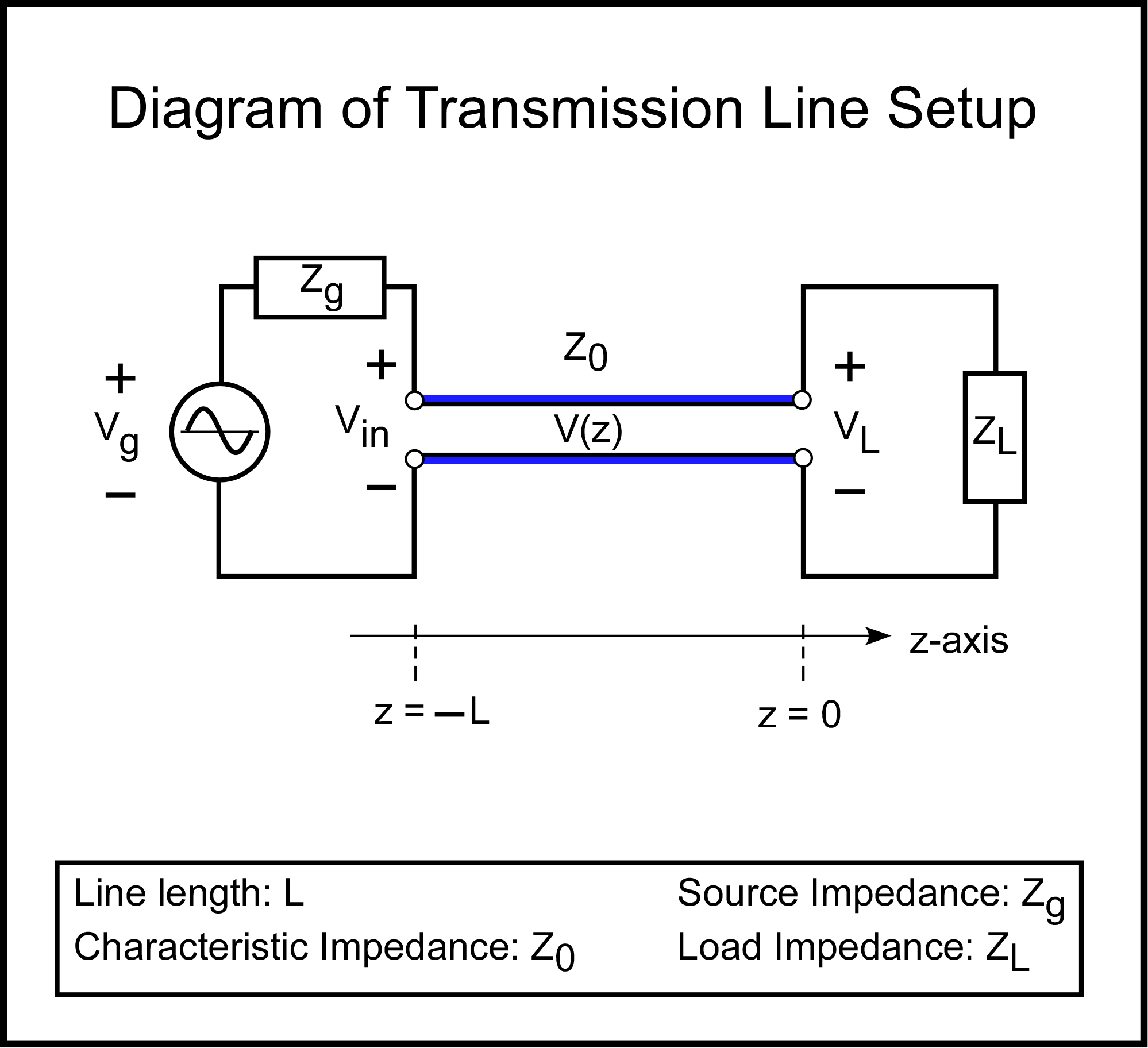 Index To Animation Scripts Cantilever Diagram Beam Triangular Electrical Transmission Lines